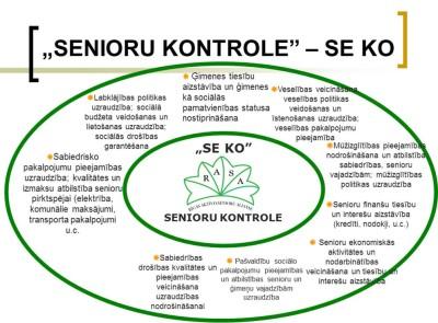 SE_KO_1